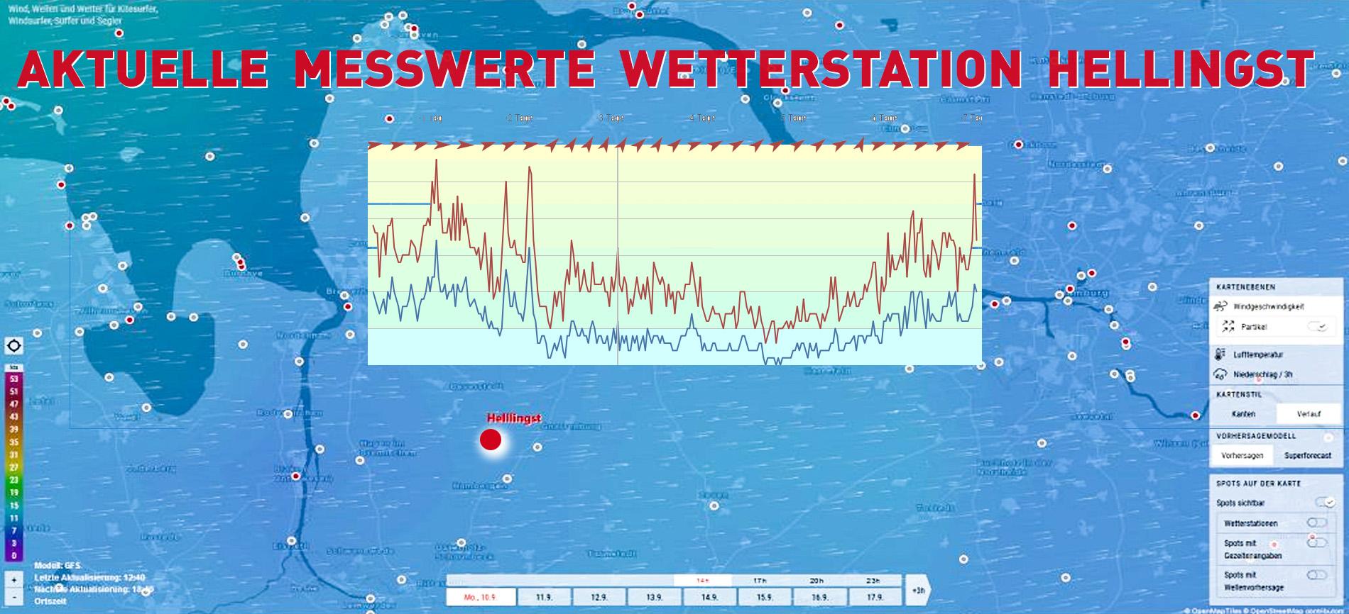 Wetterstation Hellingst
